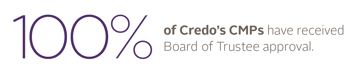 Credo CMP 100 BA 2019_v1 (1)