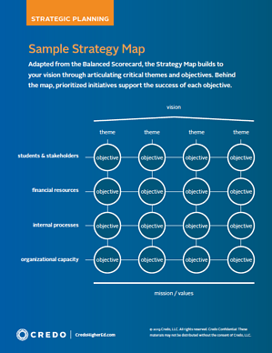Sample Strategy Map Small preview